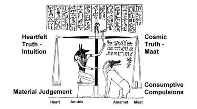 My Comments on Ancient Scripts: